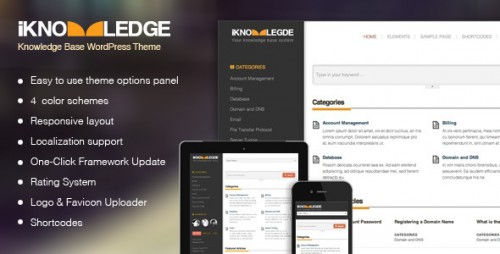 iKnowledge - Knowledge Base WP Theme