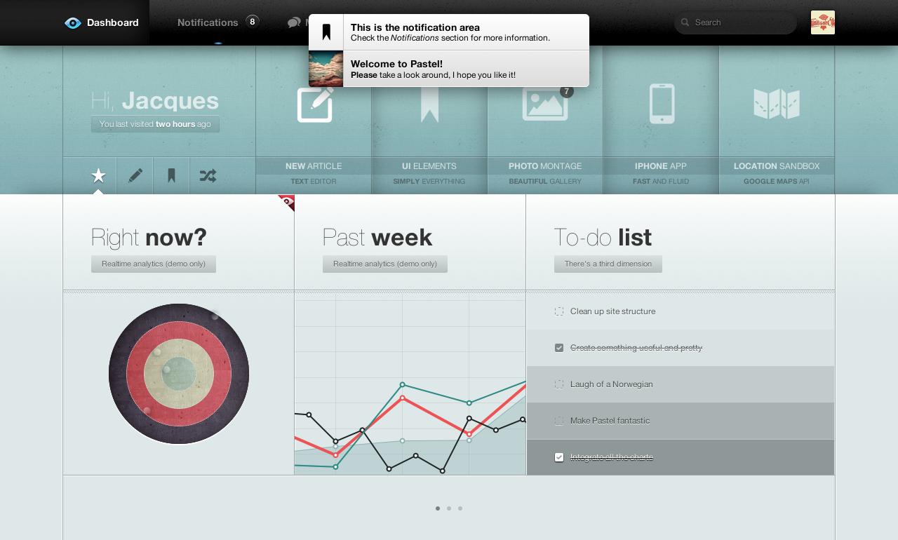 13 Amazing Admin Dashboard Design Inspiration Wpjournals