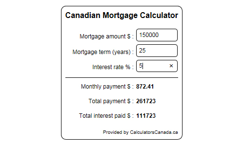 CC Canadian Mortgage Calculator