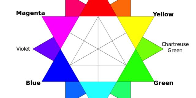 Impact of Color in Web Design